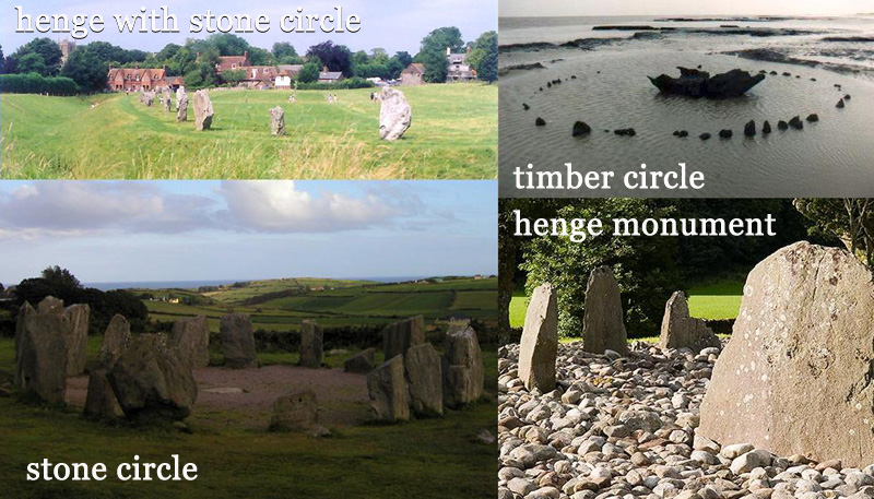 Examples of other henges and circles